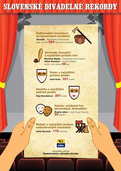 Infografiky_Svetovy den divadla